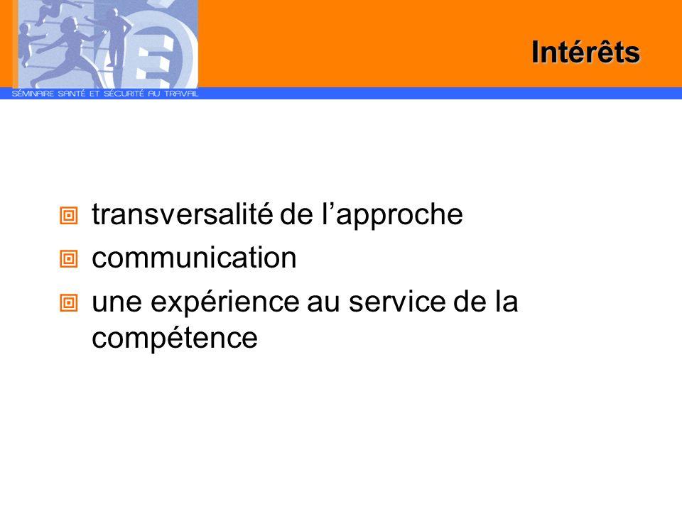 Intérêts transversalité de lapproche communication une expérience au service de la compétence