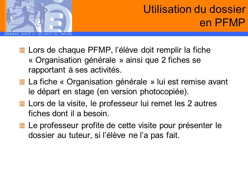 Utilisation du dossier en PFMP Lors de chaque PFMP, lélève doit remplir la fiche « Organisation générale » ainsi que 2 fiches se rapportant à ses acti