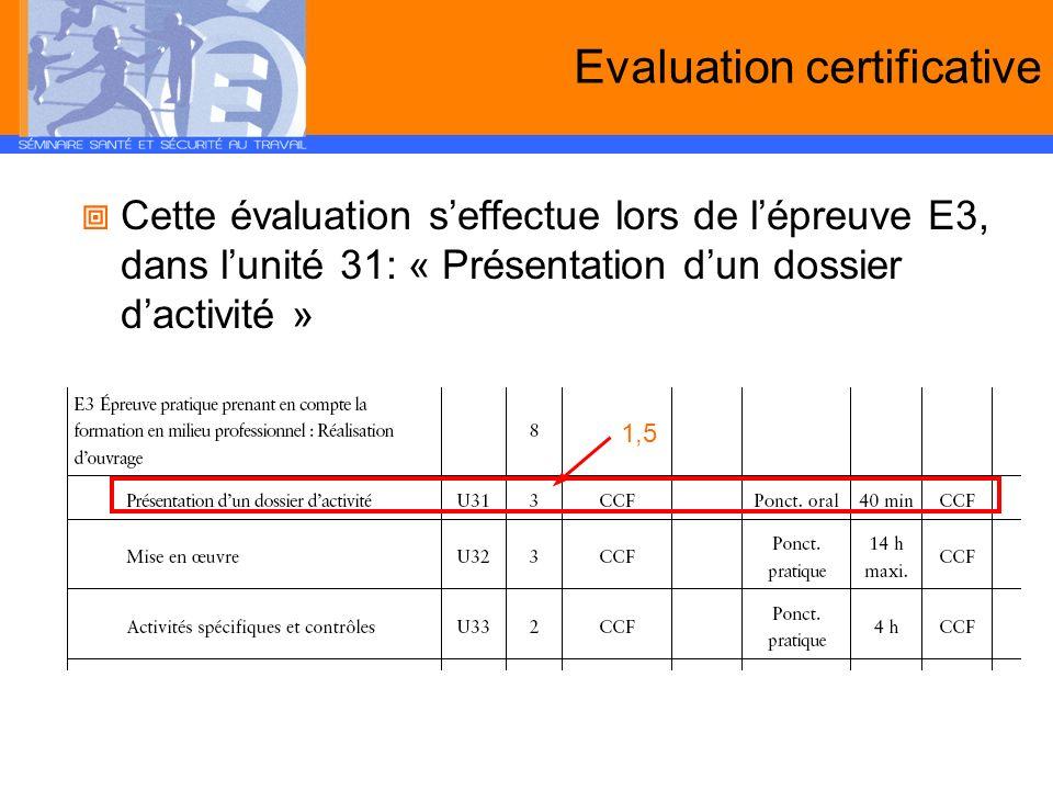 Evaluation certificative Cette évaluation seffectue lors de lépreuve E3, dans lunité 31: « Présentation dun dossier dactivité » 1,5