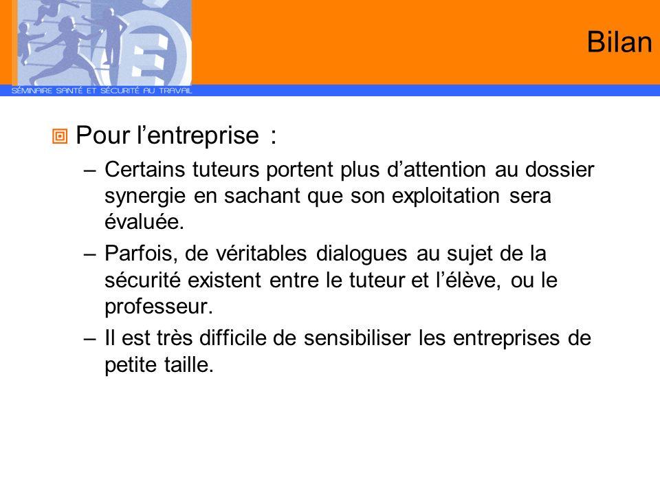 Bilan Pour lentreprise : –Certains tuteurs portent plus dattention au dossier synergie en sachant que son exploitation sera évaluée. –Parfois, de véri