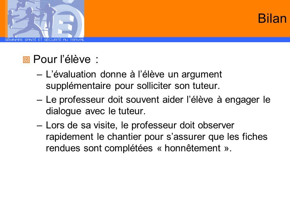 Bilan Pour lélève : –Lévaluation donne à lélève un argument supplémentaire pour solliciter son tuteur. –Le professeur doit souvent aider lélève à enga