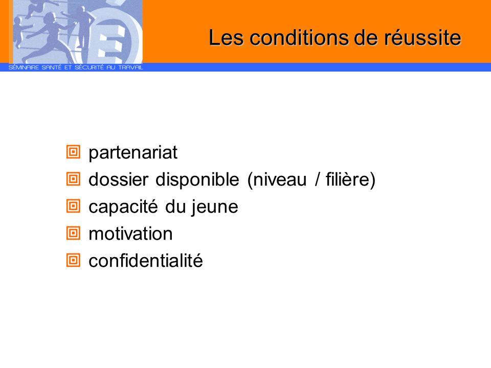 Les conditions de réussite partenariat dossier disponible (niveau / filière) capacité du jeune motivation confidentialité