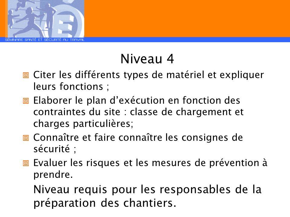Niveau 4 Citer les différents types de matériel et expliquer leurs fonctions ; Elaborer le plan dexécution en fonction des contraintes du site : class