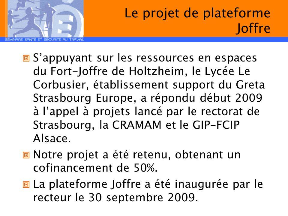 Le projet de plateforme Joffre Sappuyant sur les ressources en espaces du Fort-Joffre de Holtzheim, le Lycée Le Corbusier, établissement support du Gr