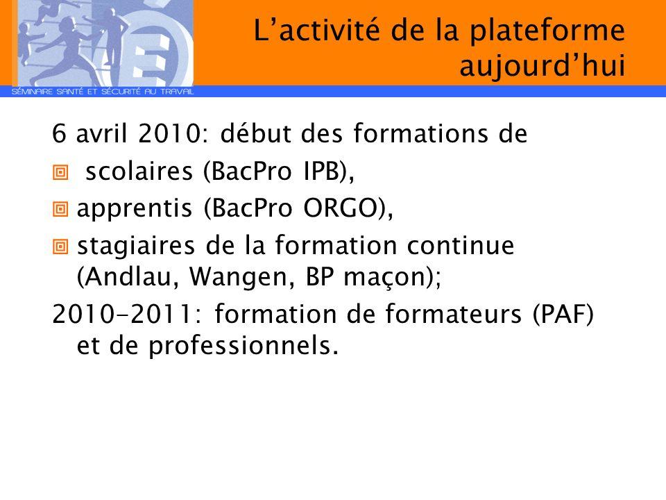 Lactivité de la plateforme aujourdhui 6 avril 2010: début des formations de scolaires (BacPro IPB), apprentis (BacPro ORGO), stagiaires de la formatio