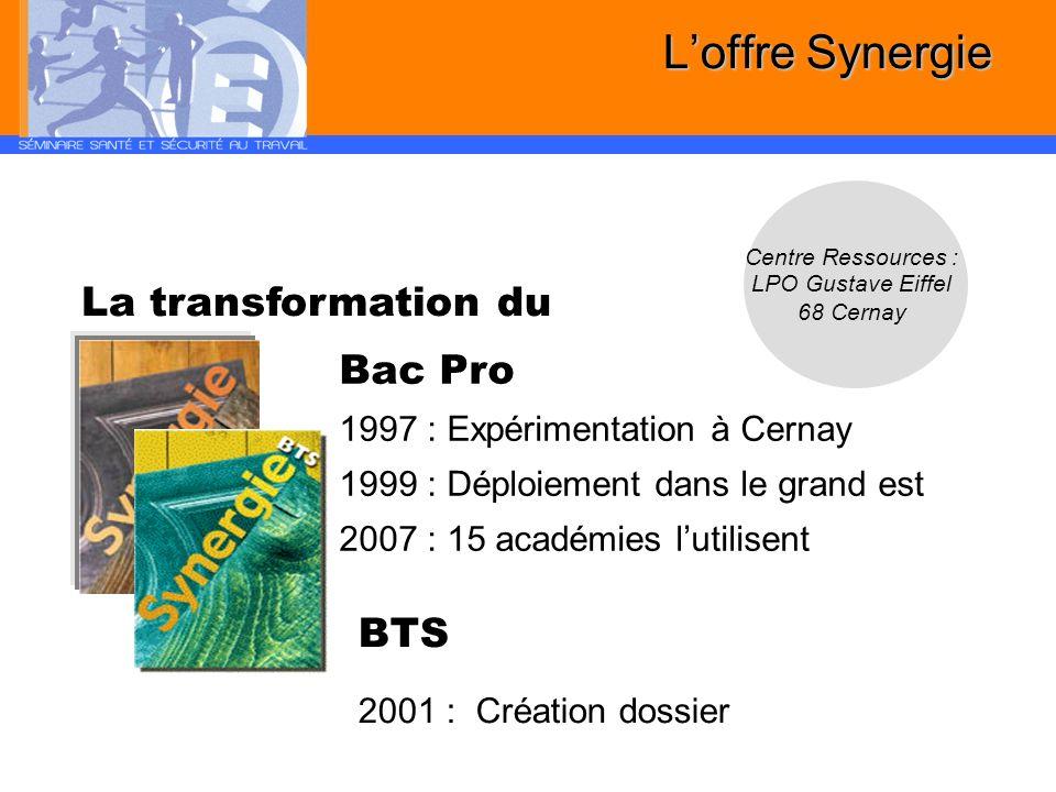 La transformation du bois Bac Pro 1997 : Expérimentation à Cernay 1999 : Déploiement dans le grand est 2007 : 15 académies lutilisent BTS 2001 : Créat