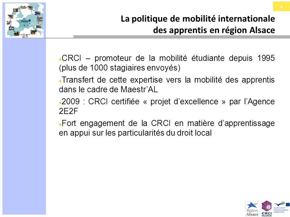 5 La politique de mobilité internationale des apprentis en région Alsace 2007 : lancement de MaestrAL Mobilité Apprentis Europe Stages Traineeship Alsace Niveau infra-BAC : 13 CFA publics et privés en 2009, 106 apprentis envoyés, 7 pays en Europe, complément financier régional Niveau post-BAC : 4 CFA, 40 apprentis, financement régional exclusif