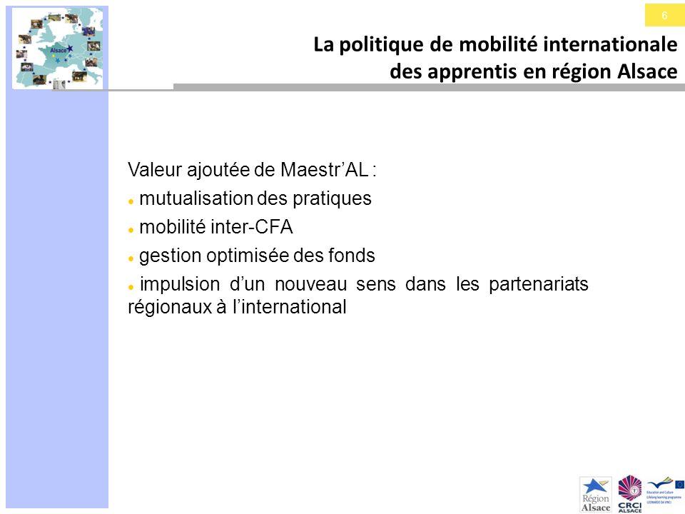 6 La politique de mobilité internationale des apprentis en région Alsace Valeur ajoutée de MaestrAL : mutualisation des pratiques mobilité inter-CFA g