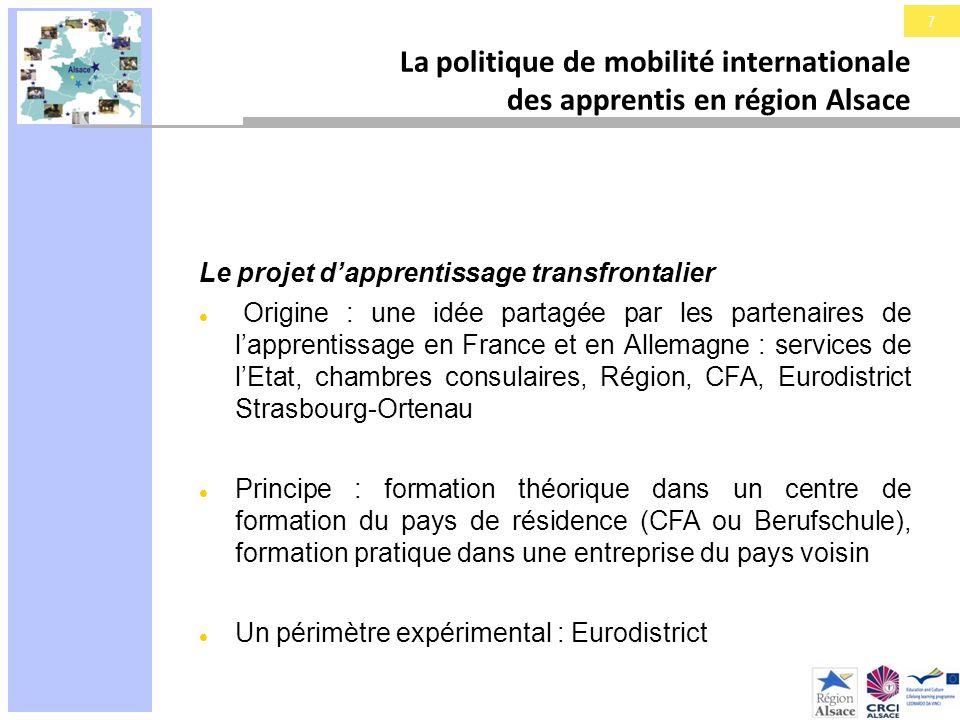 7 La politique de mobilité internationale des apprentis en région Alsace Le projet dapprentissage transfrontalier Origine : une idée partagée par les