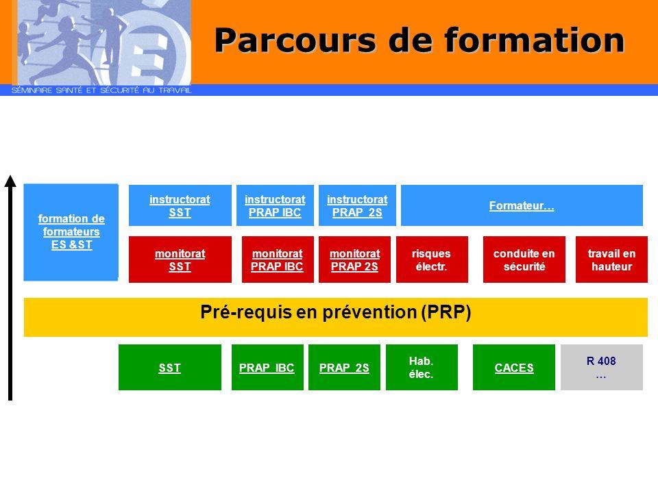 Pré-requis en prévention (PRP) formation de formateurs ES &ST instructorat SST instructorat PRAP IBC instructorat PRAP 2S Formateur… monitorat SST mon