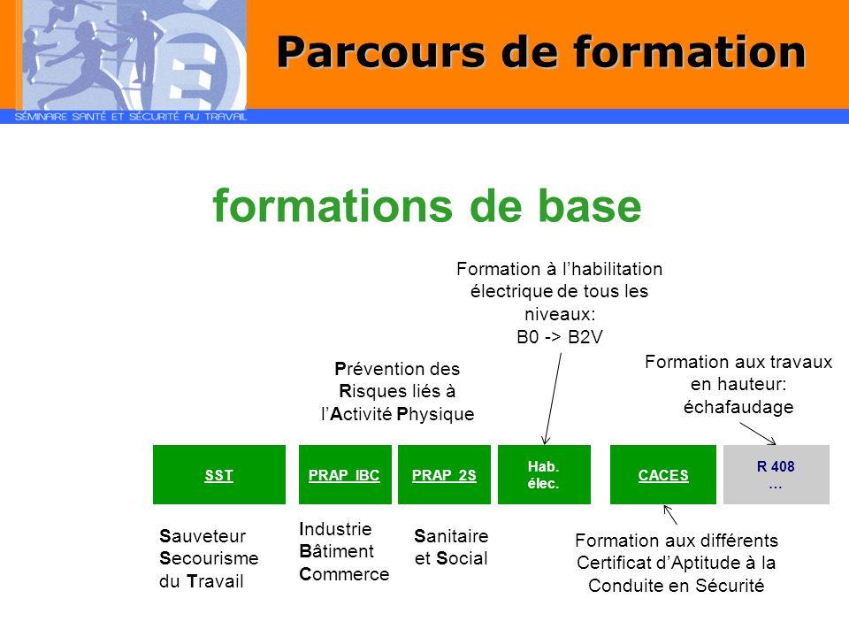 SSTPRAP IBC Hab. élec. CACES R 408 … PRAP 2S formations de base Parcours de formation Sauveteur Secourisme du Travail Prévention des Risques liés à lA
