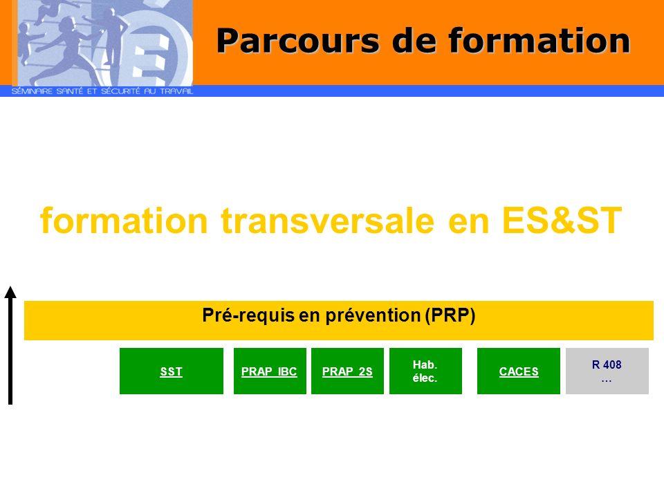 Pré-requis en prévention (PRP) formation transversale en ES&ST SSTPRAP IBC Hab. élec. CACES R 408 … PRAP 2S Parcours de formation