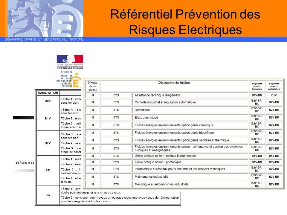 Référentiel Prévention des Risques Electriques