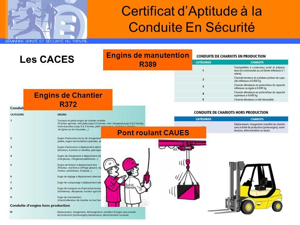 Certificat dAptitude à la Conduite En Sécurité Les CACES Engins de manutention R389 Engins de Chantier R372 Pont roulant CAUES