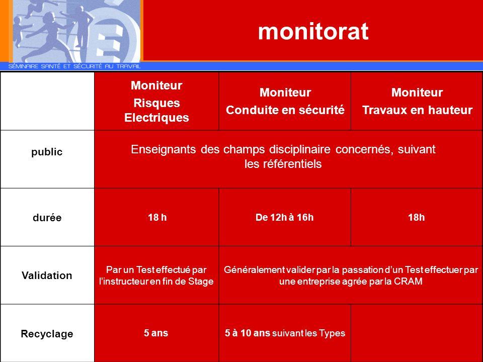 Moniteur Risques Electriques Moniteur Conduite en sécurité Moniteur Travaux en hauteur public durée 18 hDe 12h à 16h18h Validation Par un Test effectu