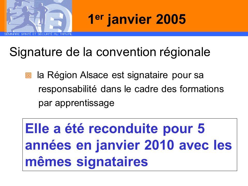 1 er janvier 2005 Signature de la convention régionale la Région Alsace est signataire pour sa responsabilité dans le cadre des formations par apprent