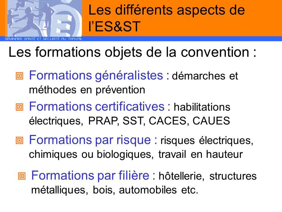 Les différents aspects de lES&ST Formations généralistes : démarches et méthodes en prévention Les formations objets de la convention : Formations cer