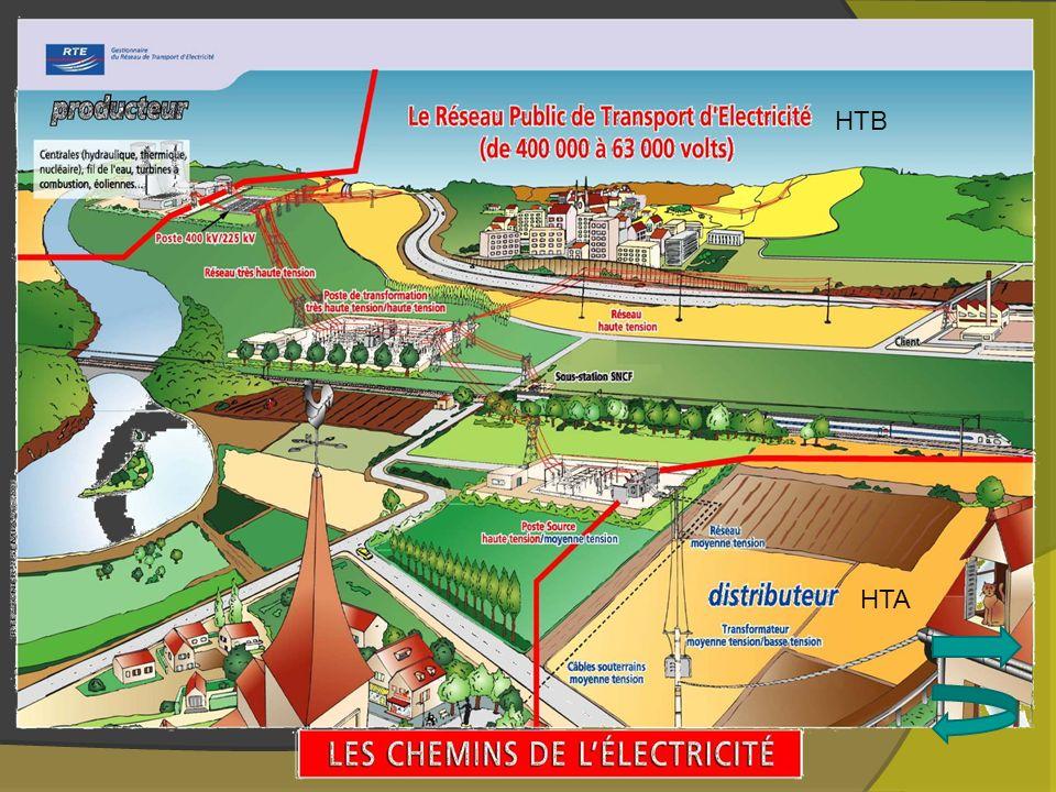 Réseau 225/400 kV http://www.rte-france.com/htm/fr/reseau/telecharge/carte_400_225kv.pdf