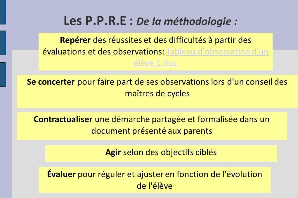 Les P.P.R.E : De la méthodologie : Se concerter pour faire part de ses observations lors d'un conseil des maîtres de cycles Contractualiser une démarc