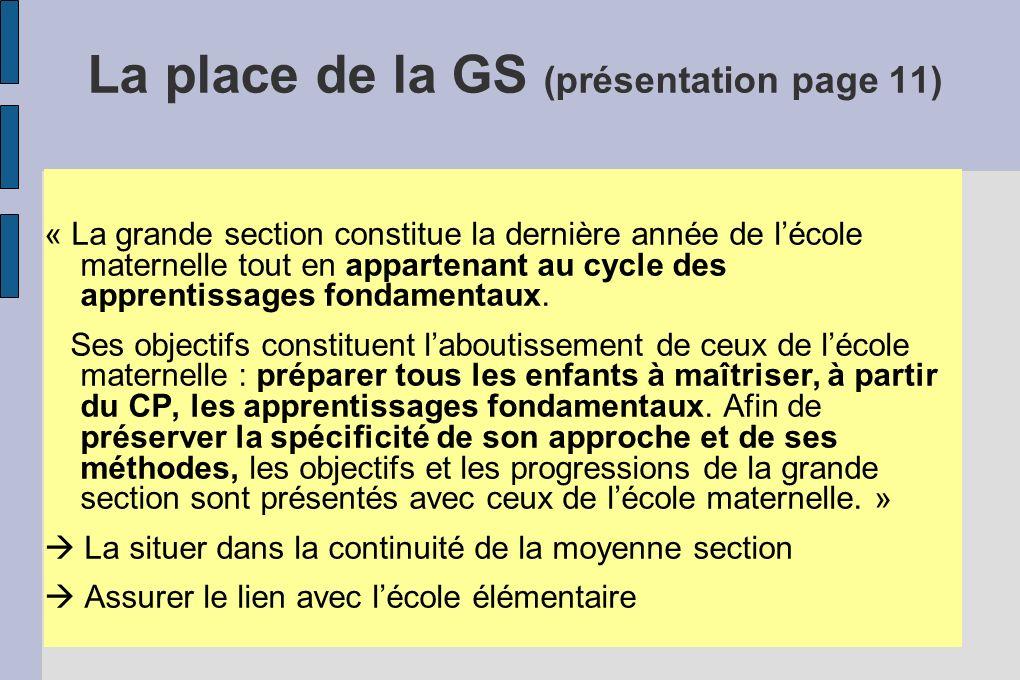 La place de la GS (présentation page 11) « La grande section constitue la dernière année de lécole maternelle tout en appartenant au cycle des apprent