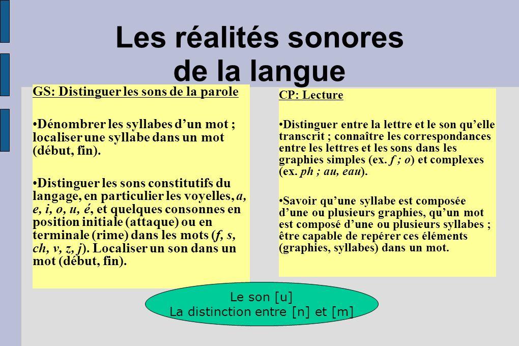 Les réalités sonores de la langue GS: Distinguer les sons de la parole Dénombrer les syllabes dun mot ; localiser une syllabe dans un mot (début, fin)
