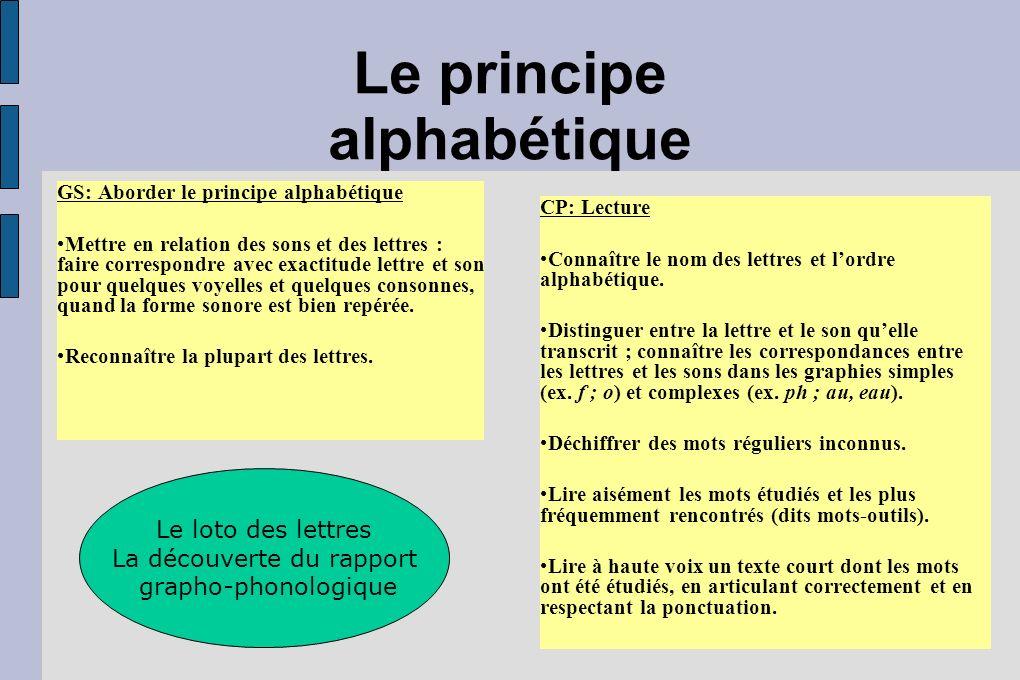 Le principe alphabétique GS: Aborder le principe alphabétique Mettre en relation des sons et des lettres : faire correspondre avec exactitude lettre e