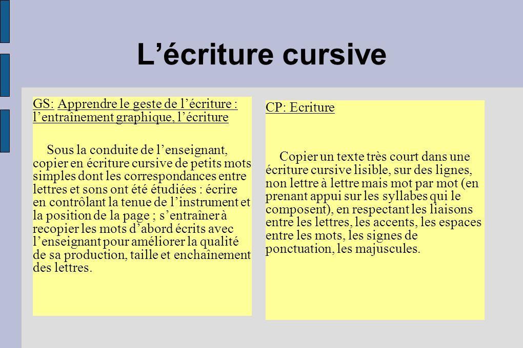 Lécriture cursive GS: Apprendre le geste de lécriture : lentraînement graphique, lécriture Sous la conduite de lenseignant, copier en écriture cursive