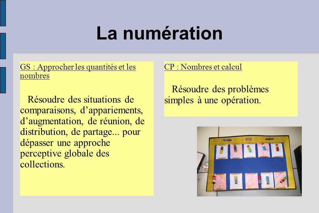 La numération GS : Approcher les quantités et les nombres Résoudre des situations de comparaisons, dappariements, daugmentation, de réunion, de distri