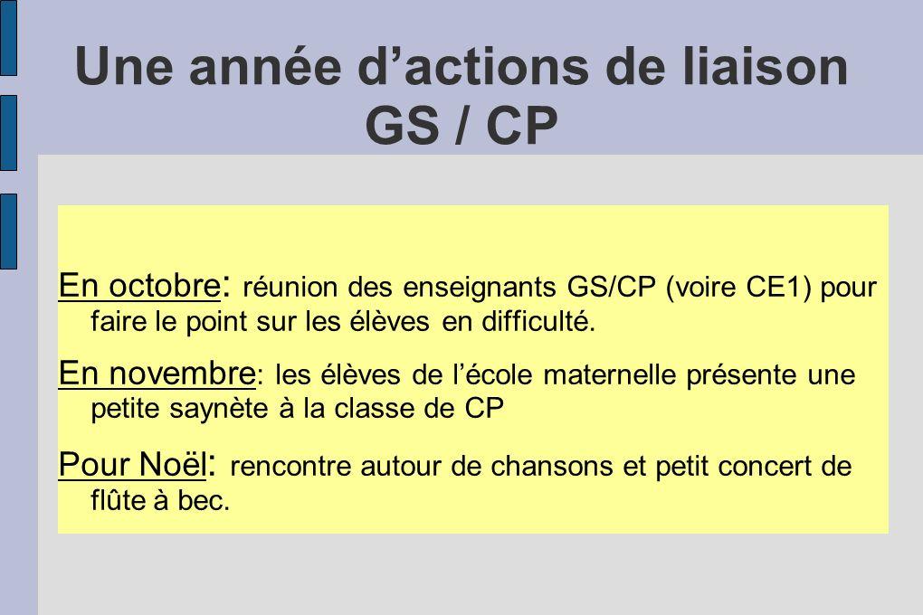 Une année dactions de liaison GS / CP En octobre : réunion des enseignants GS/CP (voire CE1) pour faire le point sur les élèves en difficulté. En nove