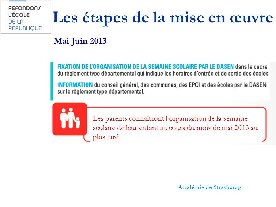 Les étapes de la mise en œuvre Académie de Strasbourg Mai Juin 2013 Les parents connaîtront lorganisation de la semaine scolaire de leur enfant au cours du mois de mai 2013 au plus tard.