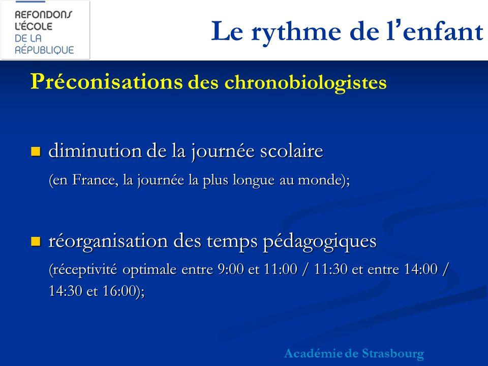Les éléments techniques 24 heures denseignement hebdomadaire 24 heures denseignement hebdomadaire 9 demi-journées par semaine soit ½ journée supplémentaire ; 9 demi-journées par semaine soit ½ journée supplémentaire ; le mercredi matin (ou samedi matin par dérogation) le mercredi matin (ou samedi matin par dérogation) Académie de Strasbourg Un nouvel équilibre de la semaine