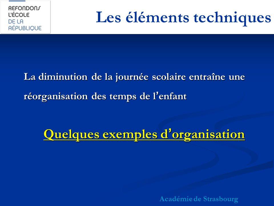 Les éléments techniques La diminution de la journée scolaire entraîne une réorganisation des temps de lenfant Quelques exemples dorganisation Académie de Strasbourg