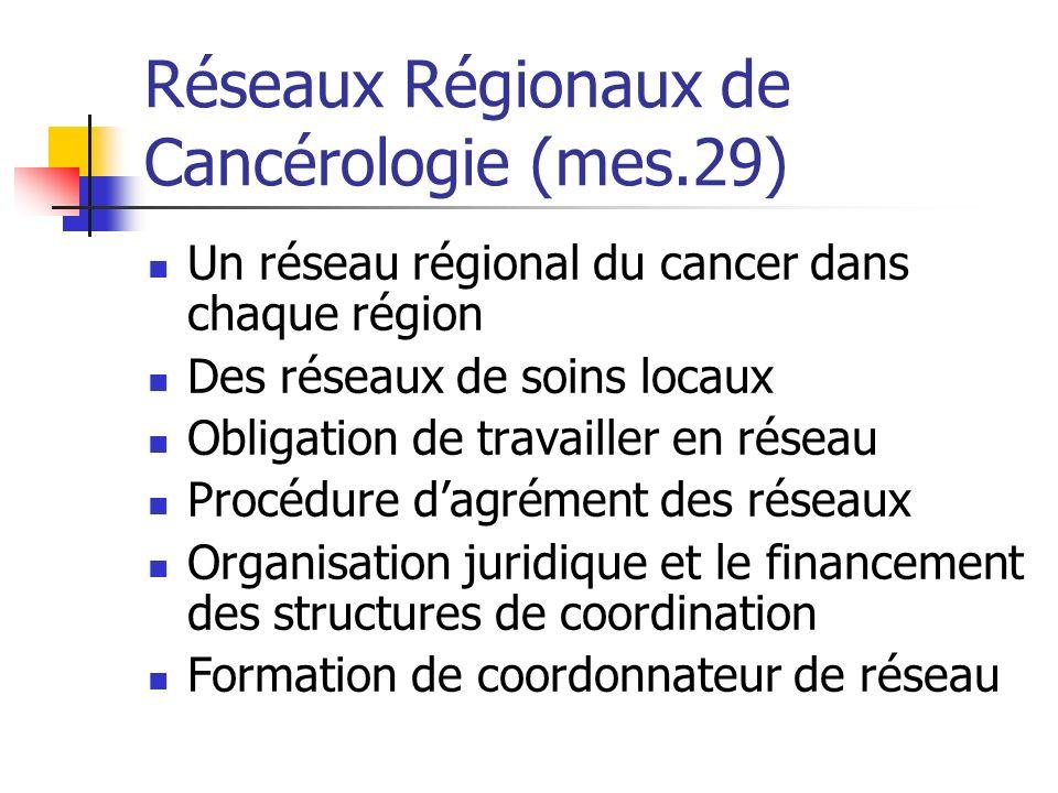 Réseaux Régionaux de Cancérologie (mes.29) Un réseau régional du cancer dans chaque région Des réseaux de soins locaux Obligation de travailler en rés