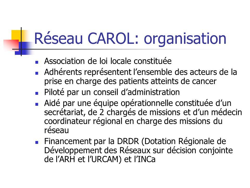 Réseau CAROL: organisation Association de loi locale constituée Adhérents représentent lensemble des acteurs de la prise en charge des patients attein