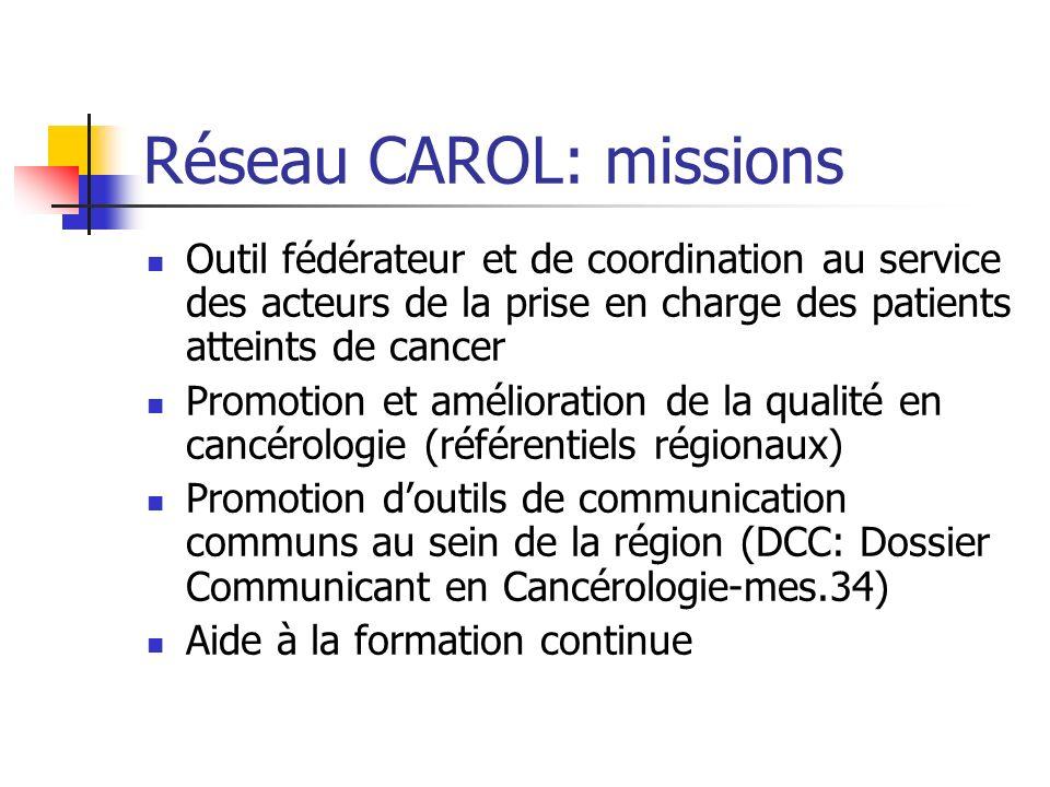 Réseau CAROL: missions Outil fédérateur et de coordination au service des acteurs de la prise en charge des patients atteints de cancer Promotion et a