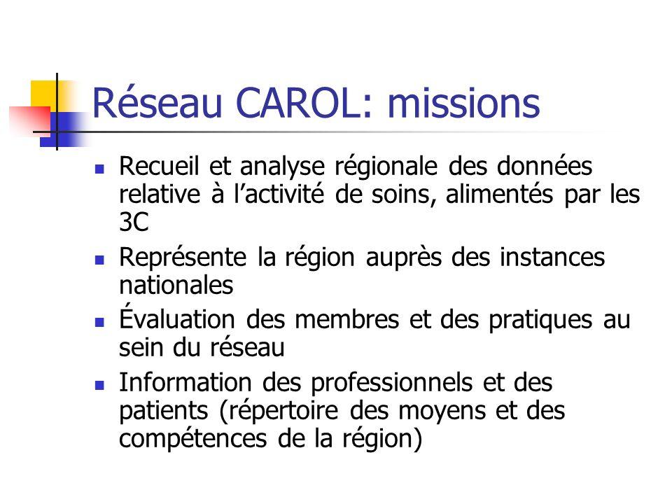 Réseau CAROL: missions Recueil et analyse régionale des données relative à lactivité de soins, alimentés par les 3C Représente la région auprès des in