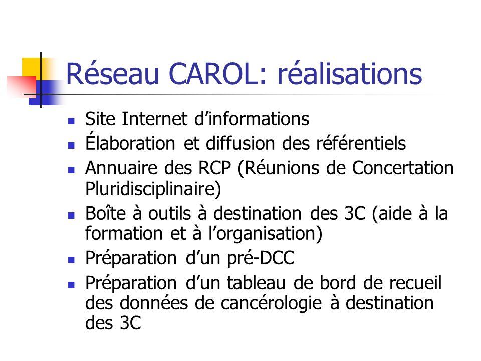 Réseau CAROL: réalisations Site Internet dinformations Élaboration et diffusion des référentiels Annuaire des RCP (Réunions de Concertation Pluridisci