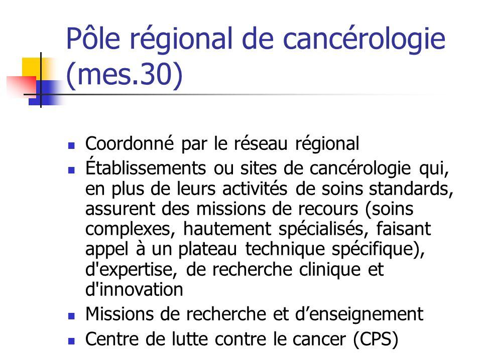 Pôle régional de cancérologie (mes.30) Coordonné par le réseau régional Établissements ou sites de cancérologie qui, en plus de leurs activités de soi