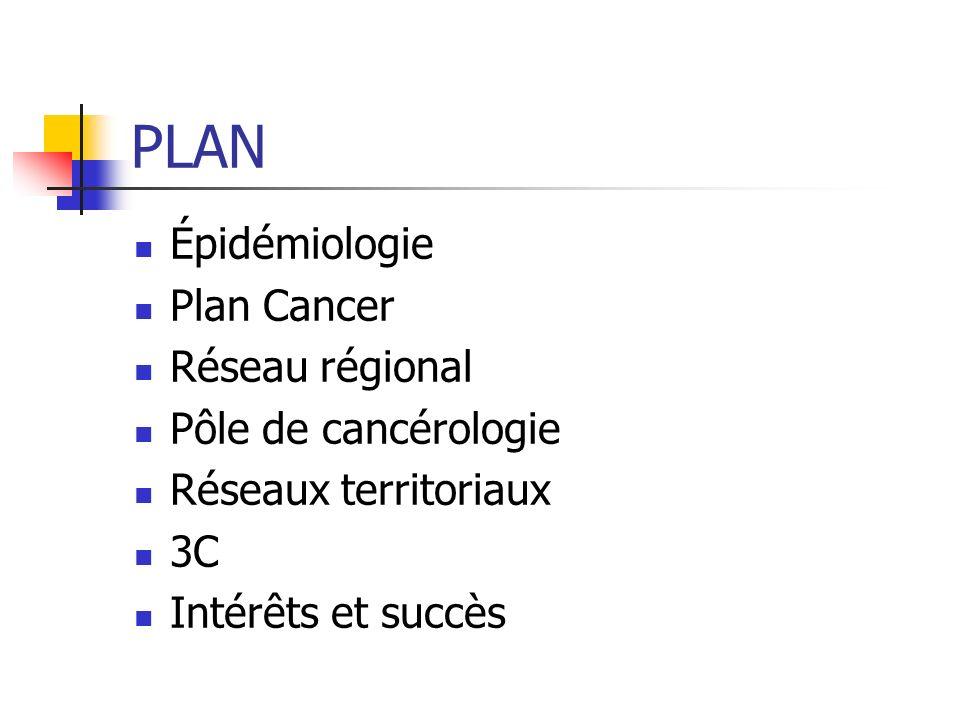 PLAN Épidémiologie Plan Cancer Réseau régional Pôle de cancérologie Réseaux territoriaux 3C Intérêts et succès