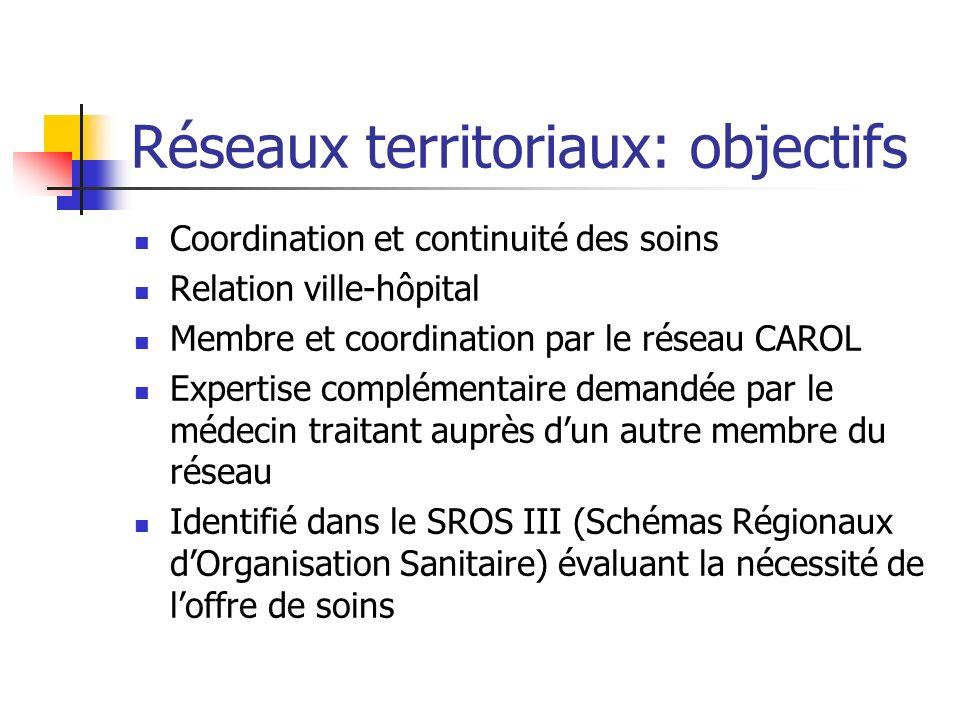 Réseaux territoriaux: objectifs Coordination et continuité des soins Relation ville-hôpital Membre et coordination par le réseau CAROL Expertise compl