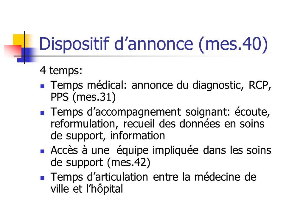 Dispositif dannonce (mes.40) 4 temps: Temps médical: annonce du diagnostic, RCP, PPS (mes.31) Temps daccompagnement soignant: écoute, reformulation, r