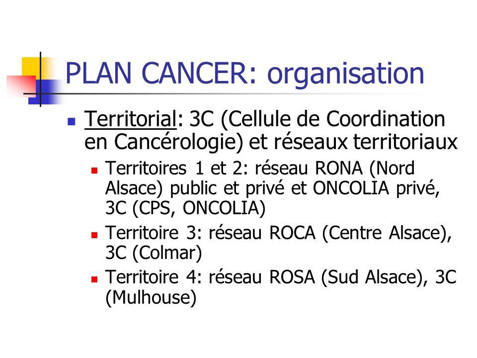 PLAN CANCER: organisation Territorial: 3C (Cellule de Coordination en Cancérologie) et réseaux territoriaux Territoires 1 et 2: réseau RONA (Nord Alsa
