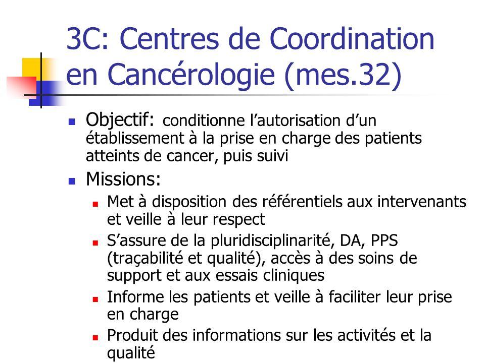 3C: Centres de Coordination en Cancérologie (mes.32) Objectif: conditionne lautorisation dun établissement à la prise en charge des patients atteints