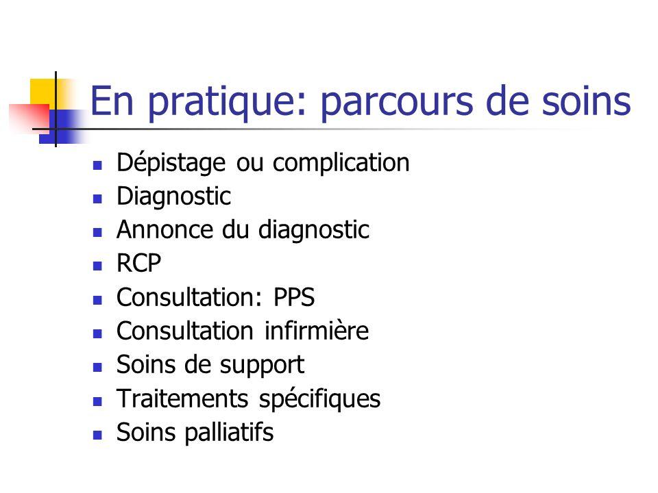 En pratique: parcours de soins Dépistage ou complication Diagnostic Annonce du diagnostic RCP Consultation: PPS Consultation infirmière Soins de suppo