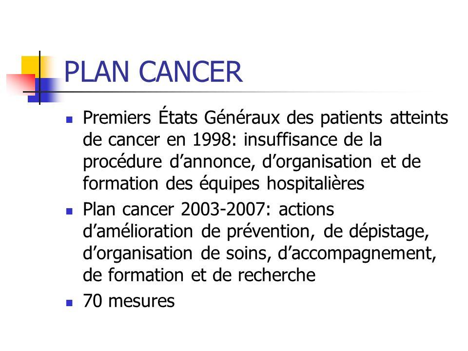 PLAN CANCER Premiers États Généraux des patients atteints de cancer en 1998: insuffisance de la procédure dannonce, dorganisation et de formation des