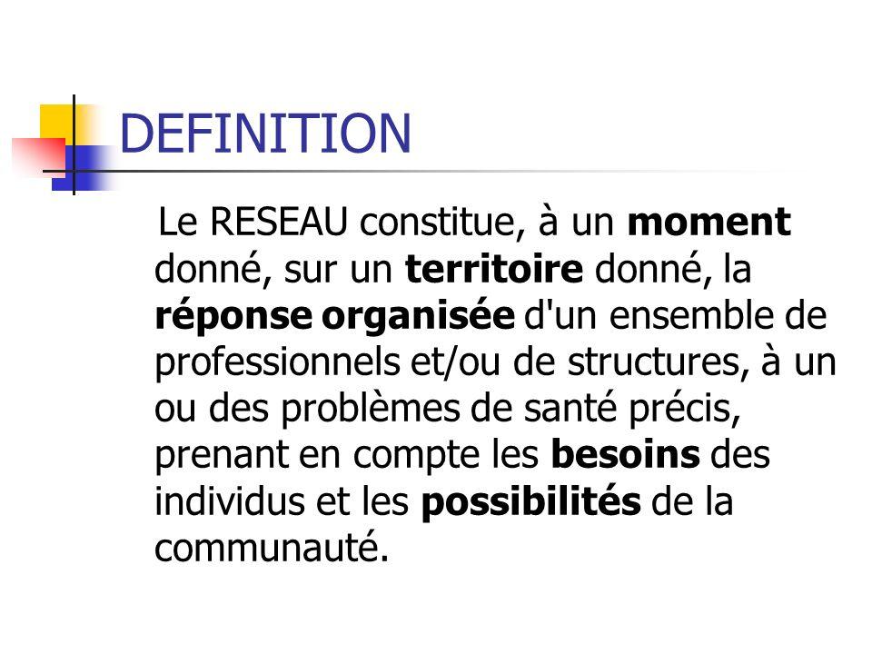 DEFINITION Le RESEAU constitue, à un moment donné, sur un territoire donné, la réponse organisée d'un ensemble de professionnels et/ou de structures,