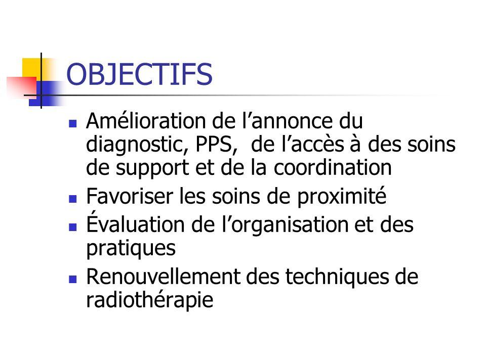 OBJECTIFS Amélioration de lannonce du diagnostic, PPS, de laccès à des soins de support et de la coordination Favoriser les soins de proximité Évaluat