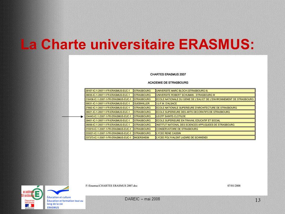 DAREIC – mai 2008 13 La Charte universitaire ERASMUS: