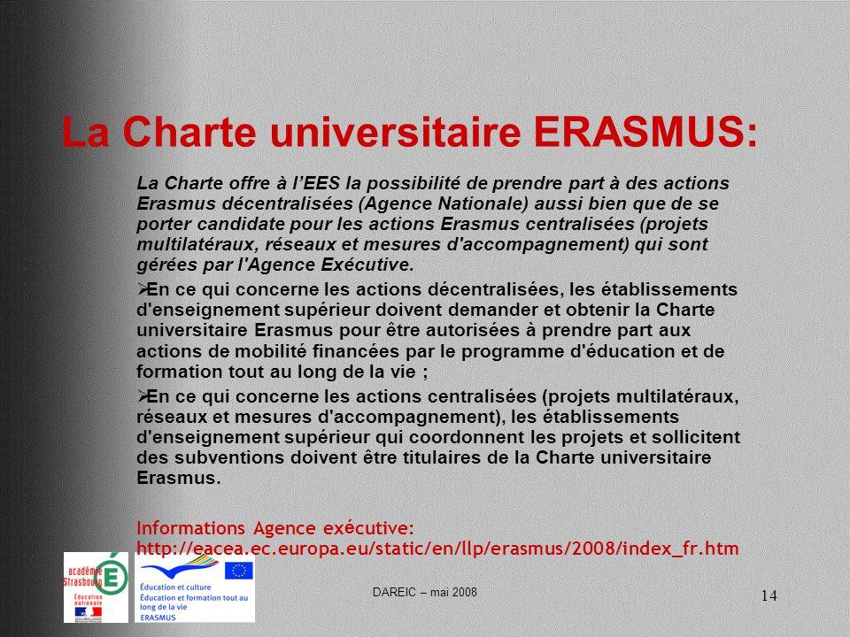 DAREIC – mai 2008 14 La Charte universitaire ERASMUS: La Charte offre à lEES la possibilité de prendre part à des actions Erasmus décentralisées (Agence Nationale) aussi bien que de se porter candidate pour les actions Erasmus centralisées (projets multilatéraux, réseaux et mesures d accompagnement) qui sont gérées par l Agence Exécutive.