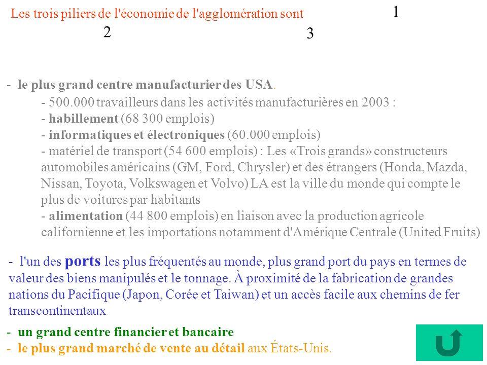- 500.000 travailleurs dans les activités manufacturières en 2003 : - habillement (68 300 emplois) - informatiques et électroniques (60.000 emplois) -